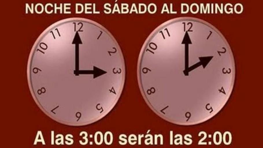 cambio-de-hora:-¿cuando-se-cambian-los-relojes-para-el-horario-de-invierno-2019-2020?